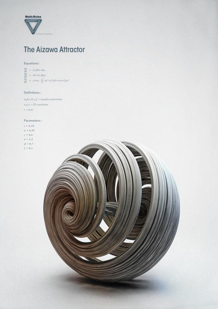 Strange Attractors — плакаты с трёхмерными визуализациями странных аттракторов