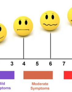 version of wong baker newpain rating scale also fancy faces improved pain chart october rh awdsgn