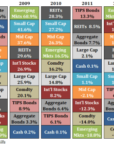 The reason this is my favorite performance chart because it shows how humbling investment business can be there   little consistency from also updating rh awealthofcommonsense
