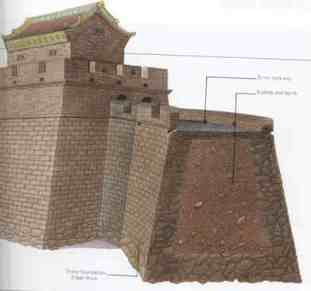 great wall of china mechanically stabilized earth.jpg