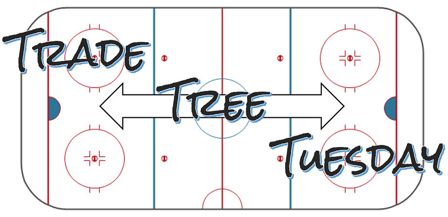 trade tree tuesday