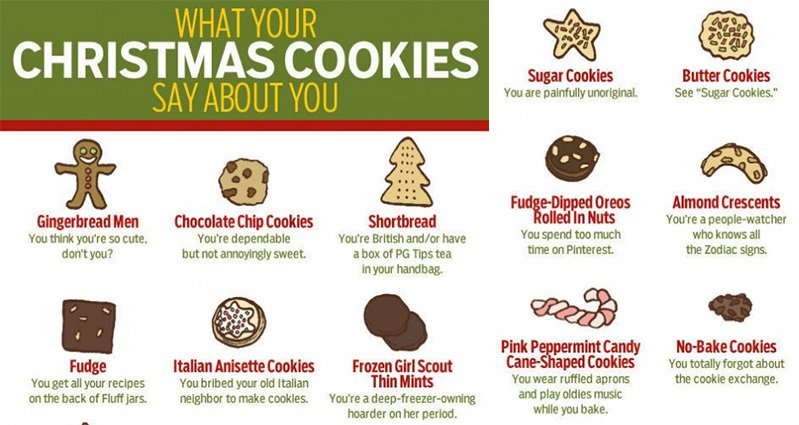 What Your Favorite Christmas Cookie Says About You