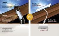 Natural Lighting Solutions | Lighting Ideas