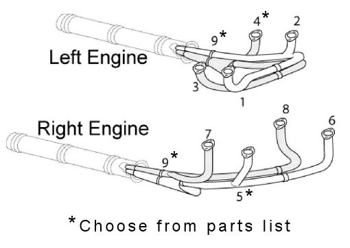 Piper 23-150-160 Exhaust System Itemized Parts List