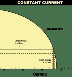 constant current power source [ 3794 x 3029 Pixel ]
