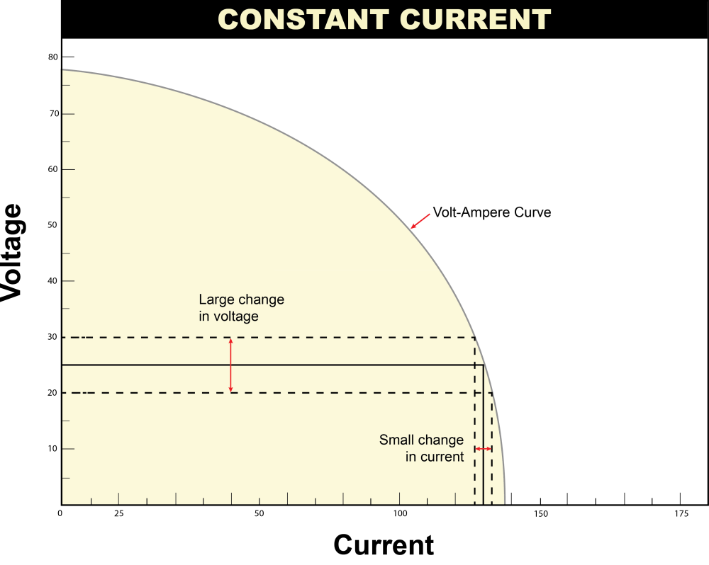 medium resolution of constant current power source