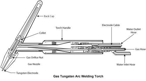 small resolution of mig welding torch diagram wiring diagram mig welding gun diagram sb250 euro torch schematic