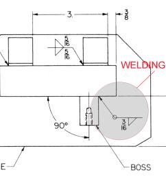 welding symbol [ 1810 x 1235 Pixel ]