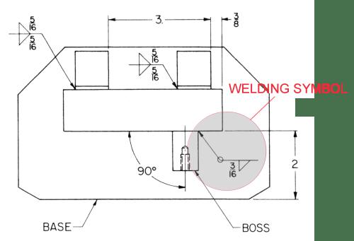 small resolution of welding symbol