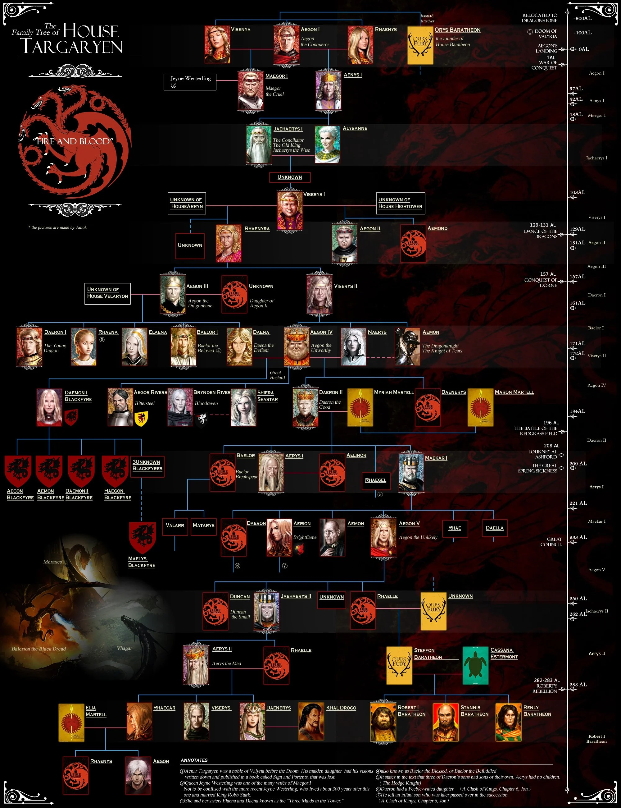 book synopsis and review a song of ice and fire saga the nerd nexus targaryen family tree middot book synopsis and review a song of ice and fire saga