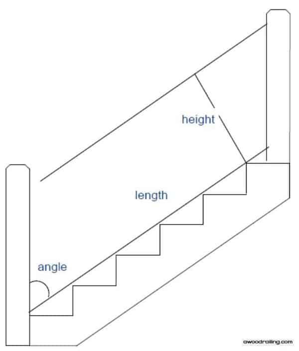 Mountain Laurel Handrail Installation Instructions