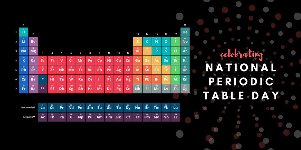 National Periodic Table Day A World 2 Celebrate