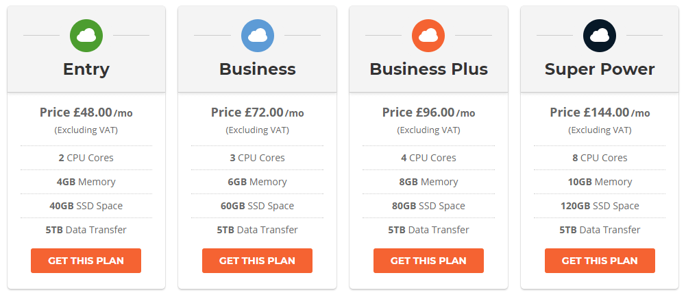 web hosting companies plans