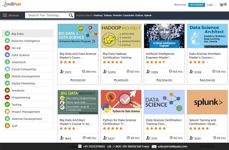 Intellipaat Online Learning