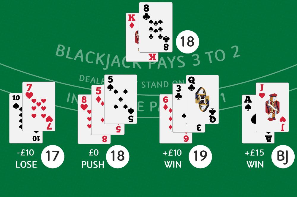 End of blackjack hand with dealer's hand and winning's hand