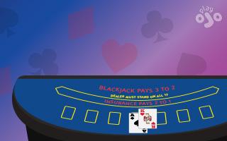 European Blackjack Rules & Strategies