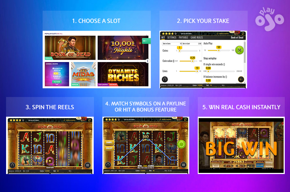 5 Steps On How To Play A Slot