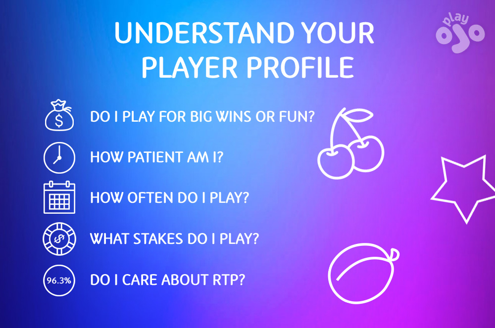 Understand Your Player Profile
