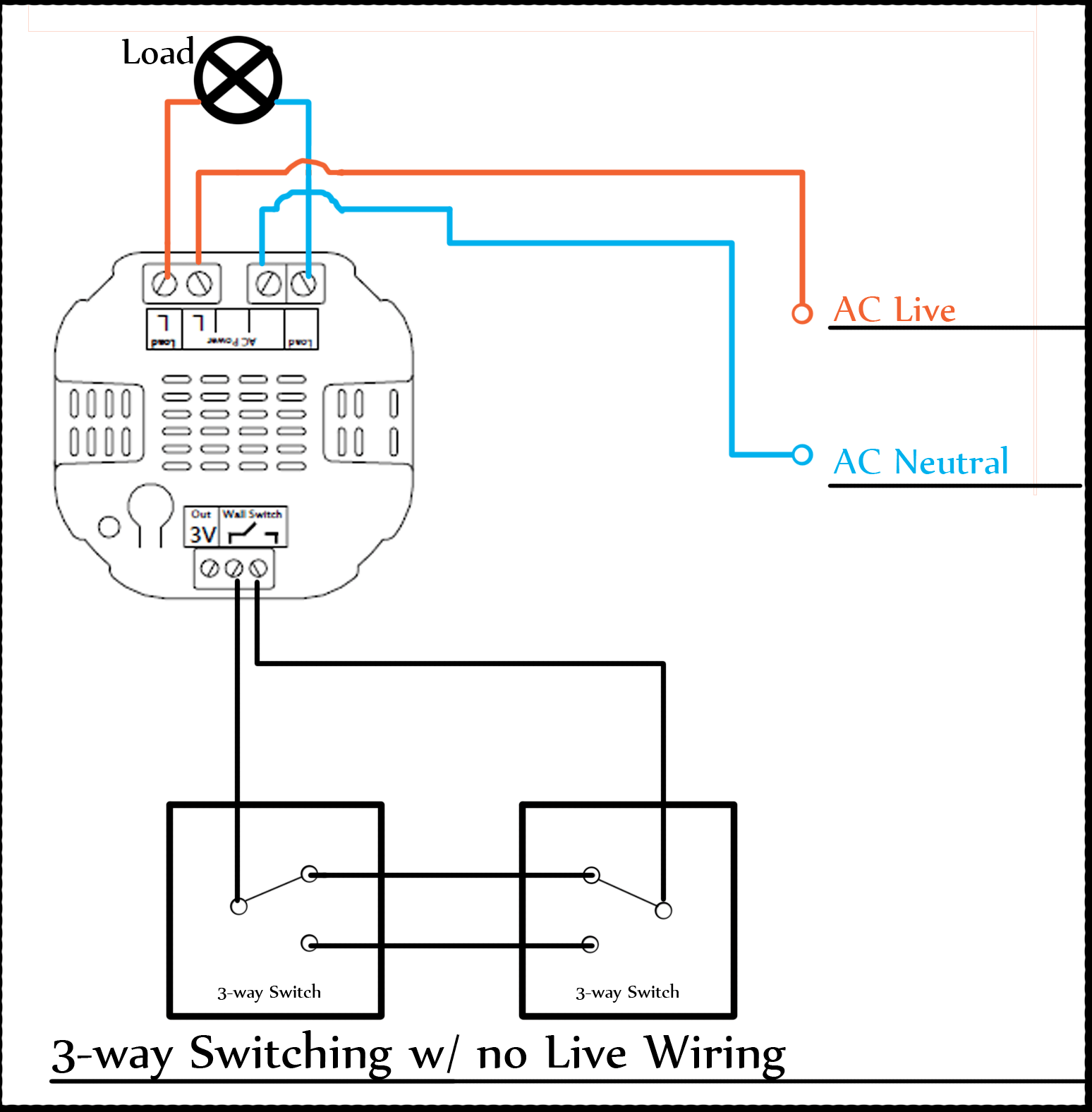 Differently Wired 3 Way Switches How To Ge Z Wave Them