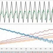 Potentiostat Integration for EQCM