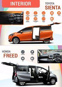 Sienta Vs Freed : sienta, freed, Toyota, Sienta, Honda, Freed, Halaman