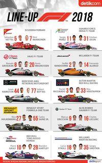 Lineup F1 2018