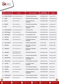 Daftar Nama Nasabah Bank Yang Di Blacklist : daftar, nasabah, blacklist, Ingat-ingat,, Fintech, Sudah, Terdaftar