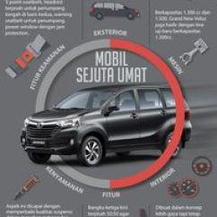 Penggerak Roda Grand New Avanza Harga Toyota Yaris Trd Baru Pakai Belakang Masih Oke Kok Berita Infografis