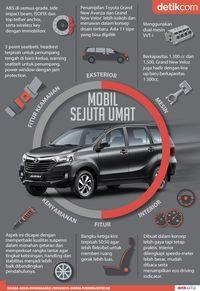 penggerak roda grand new avanza harga toyota 2015 pakai belakang masih oke kok berita infografis