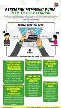 Keuntungan Jaringan Peer To Peer : keuntungan, jaringan, Milenial, Persiapan, Diri,, Untuk, Kenal, Pinjam-meminjam, Online