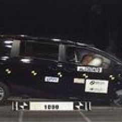 Uji Tabrak Grand New Avanza Jual Head Unit Veloz Xpander Dkk Mana Yang Lebih Baik Crash Test Sienta