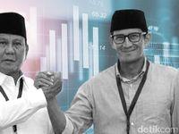 Prabowo: Kita Tak Mau Jadi Bangsa yang Utang Terus