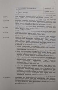 Sk Gubernur Jawa Barat Umk 2019 Pdf : gubernur, barat, Ridwan, Kamil, Buruh:, Terbit,, Daftar, Jabar