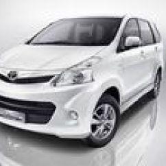 Keluhan Grand New Veloz All Toyota Camry Indonesia Tujuh Cara Mudah Merawat Anda
