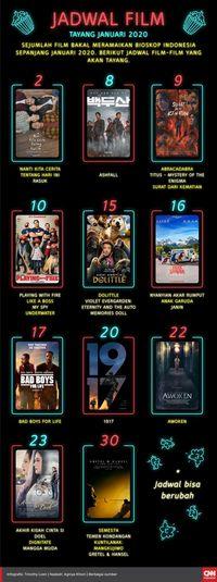 Jadwal Bioskop Xxi Bintaro Plaza : jadwal, bioskop, bintaro, plaza, Jadwal, Bioskop, Januari