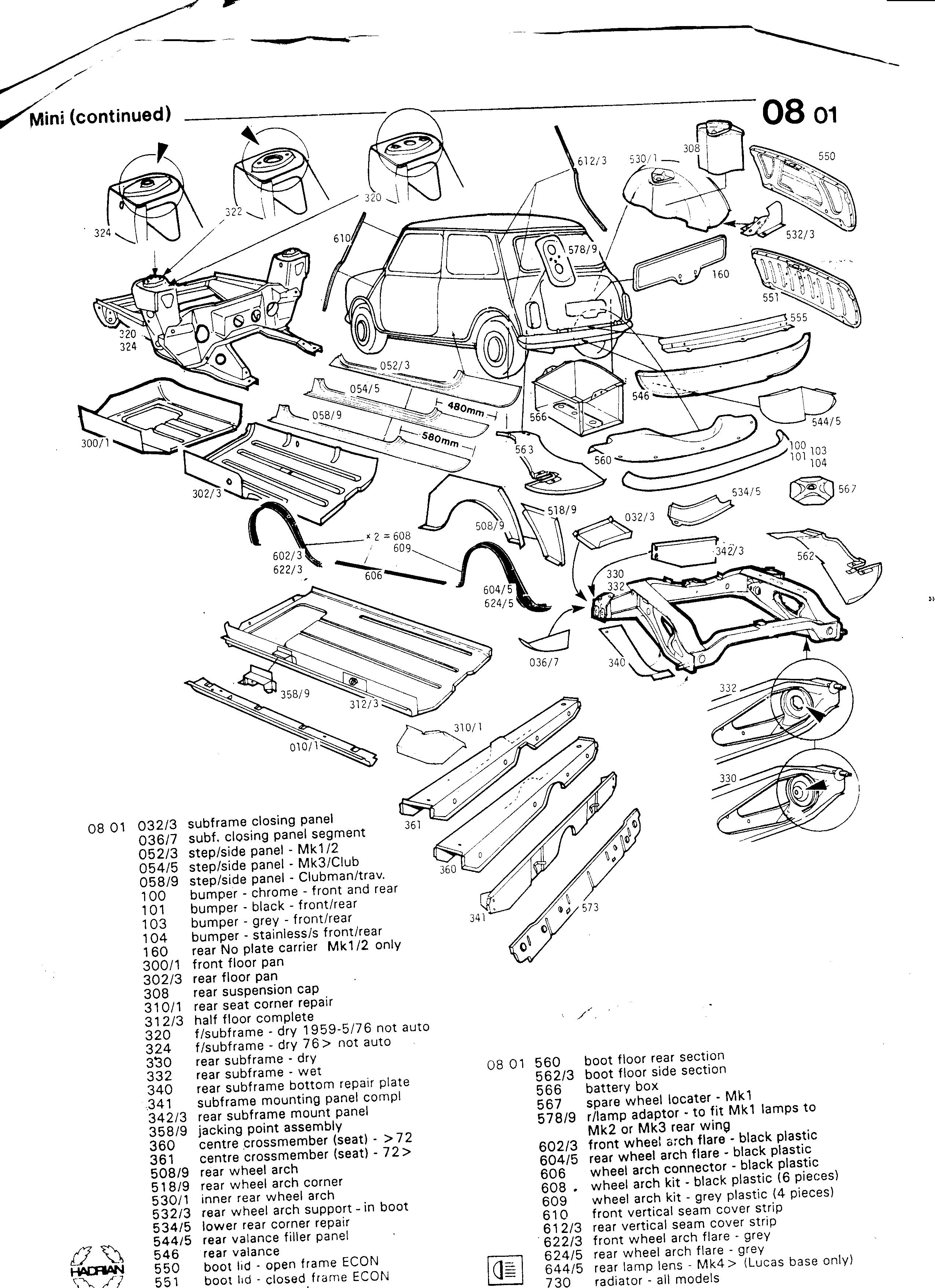 Body Panels: Body Panels Mini