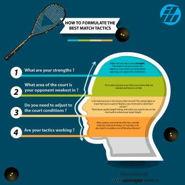 Infographic: How to formulate the best match tactics