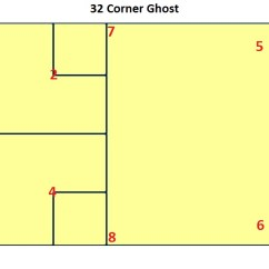 Squash Court Diagram 2006 Chrysler Sebring Radio Wiring Online Coaching Blog Patterns Of Ghosting Awsomesports Size