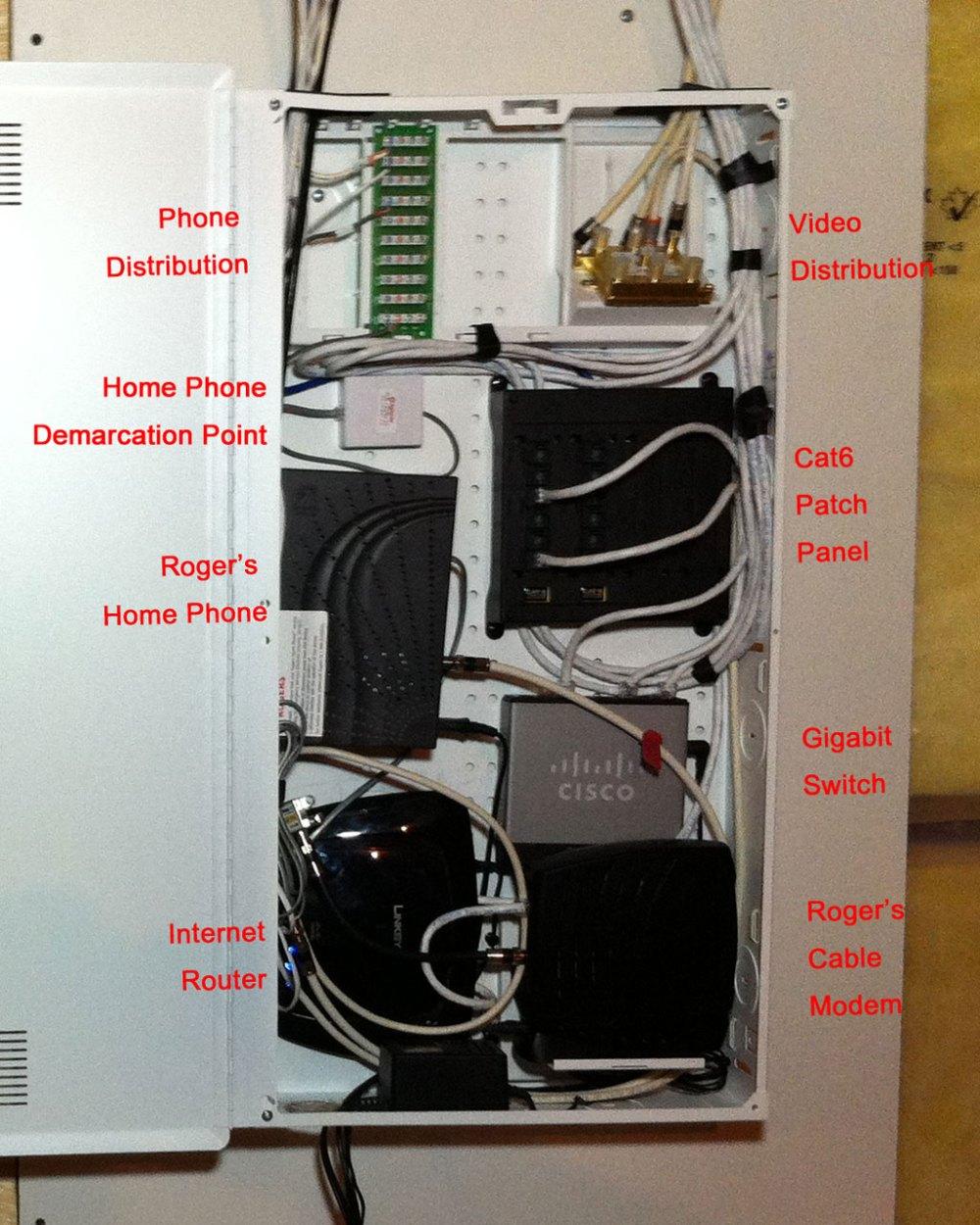 medium resolution of home media wiring wiring diagram load home media wiring box home media wiring box