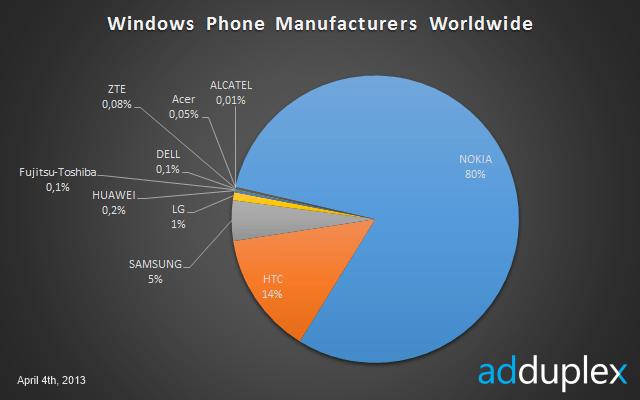 Nokia_Sales