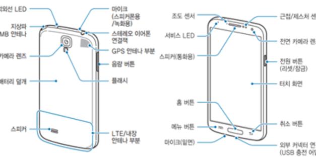 Galaxy S4 snapdragon Snadragon 800 Galaxy S4