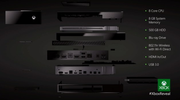 Xbox vs PS4, Ps4, xbox, Xbox vs playstation 4, Microsoft vs sony, XBOX One Vs Playstation 4, Difference between xbox one and PS4, PS4 and xbox one, one Xbox PS4, Xbox one vs Playstation 4 (5)