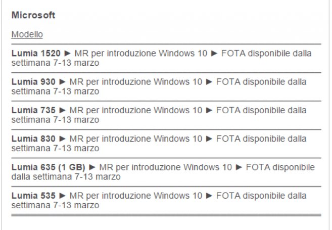 Vodafone-Windows-10-mobile