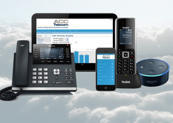 Online Phone Systems