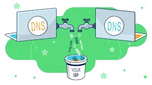 VPN DNS Leak Test