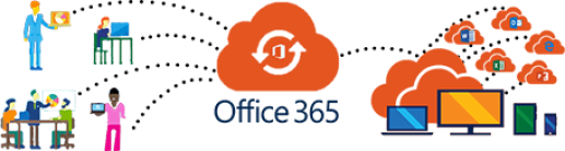 Office 365 Consultant Salaries Packages