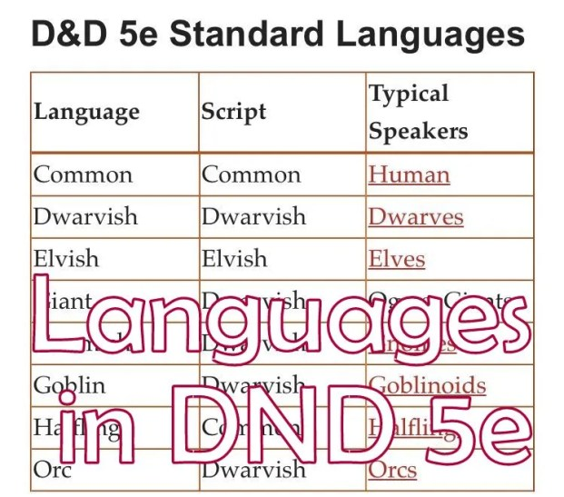 Languages in DND 5e