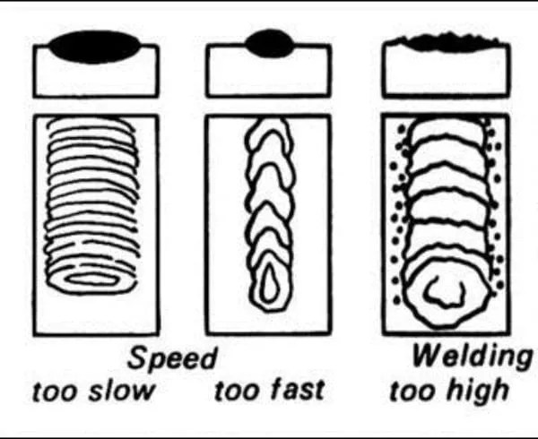 Tube Bending 101: Defining Tube Materials, Types, and