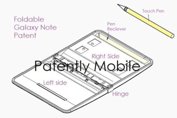 三星新專利看出未來 Galaxy Note「可摺疊版」的發展?可自動化鎖定的 S Pen 新設計,以及消除螢幕摺痕的秘密武器來了!