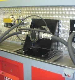 hydraulic pump motors [ 2560 x 1920 Pixel ]